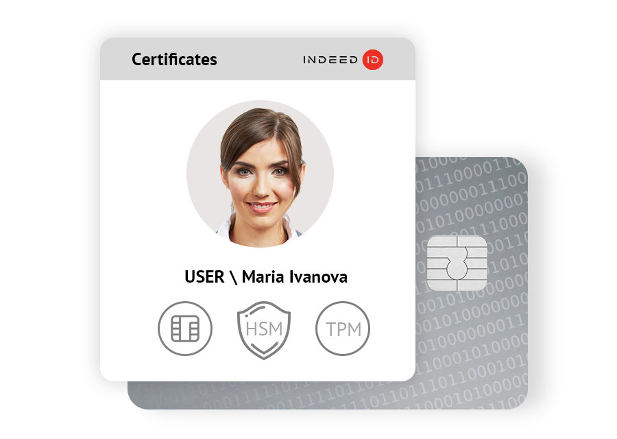 Iid-sp-cm. Поддержка на 1 год Indeed Certificate Manager