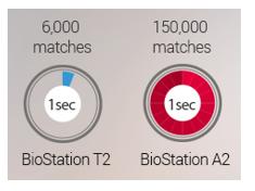 BioStation A2 на MIPS 2016